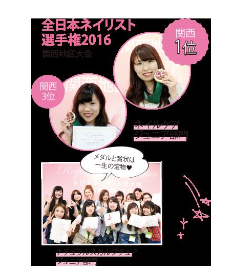 全日本ネイリスト選手権2016年