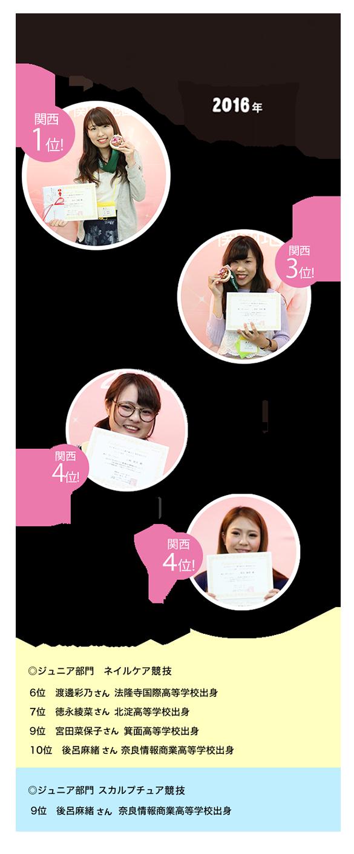 全日本ネイリスト選手権 ネイルケア部門3位 関西1位